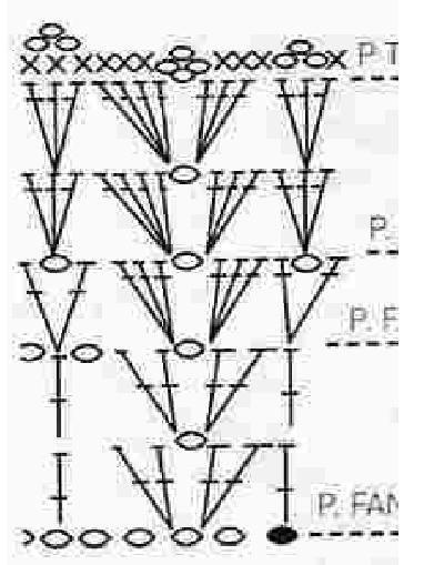 кардиган схема