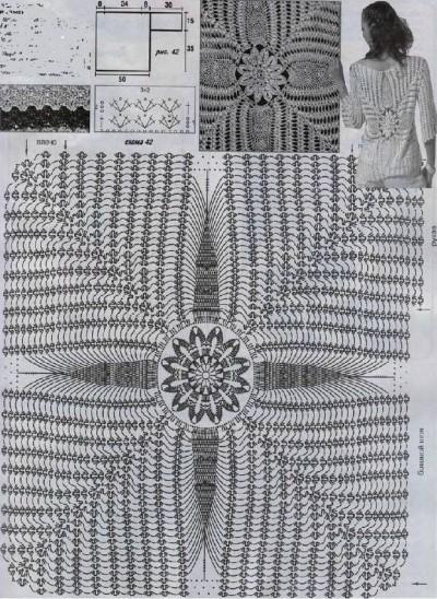 Блузон вязание крючком
