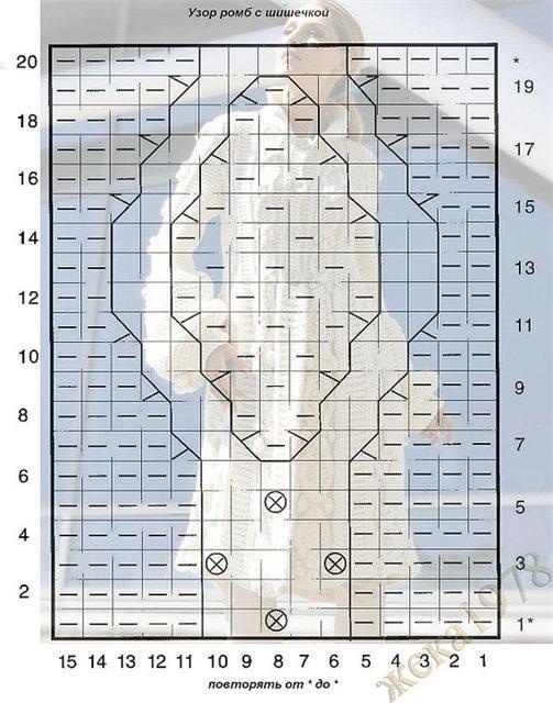 Пальто вязаное спицами схема вязания