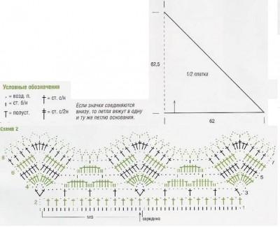 Треугольный платок с кружевами схема