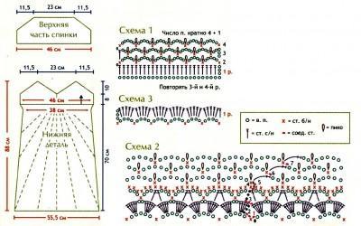 Ажурное платье крючком схема вязания