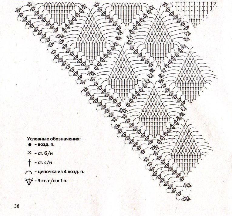 Шикарная белая шаль спицами схема вязания