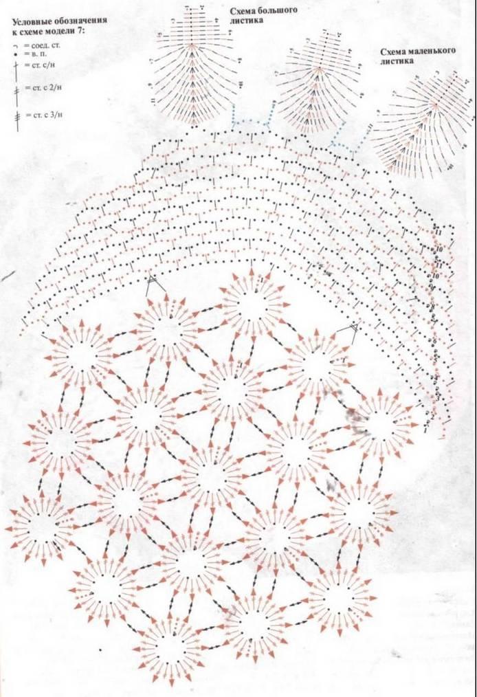 Салфетка с каймой из листков схема вязания
