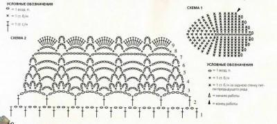 Коричневое платье схема вязания