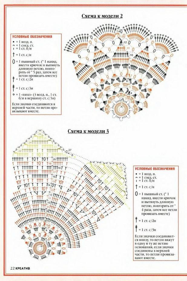 Ажурные салфетки схема вязания