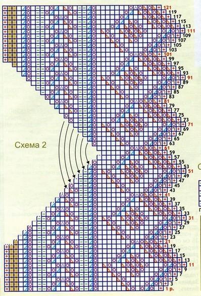 Детское вязаное одеяло схема вязания