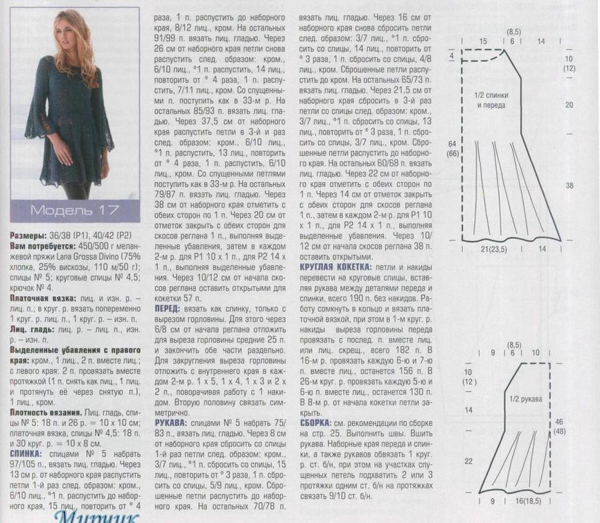 Платье вязаное спицами полное описание
