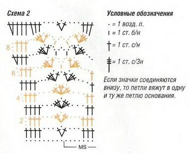 Зеленый жакет схема вязания