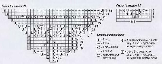Ажурный жакет схема вязания