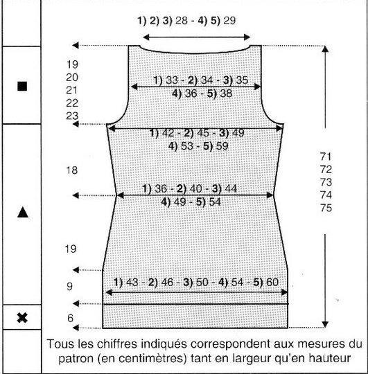 Вязаные спицами кардиганы схемы 2012