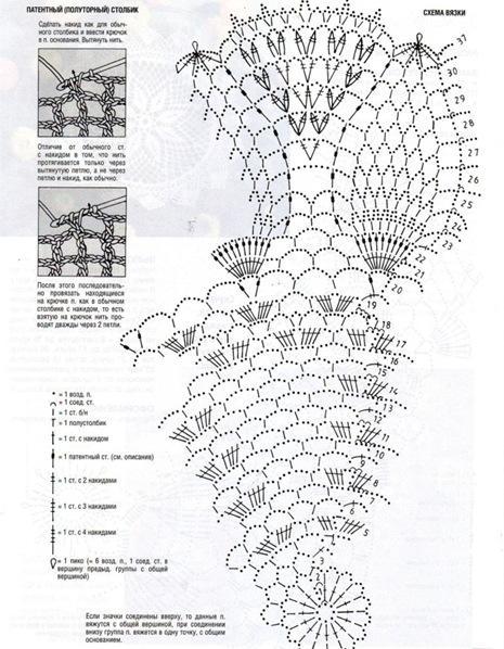Ажурная салфетка схема вязания