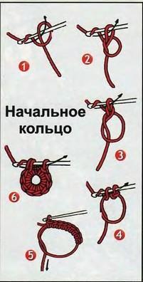 Ажурная кофта вязаная крючком