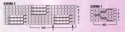 Розовый жакет вязаный спицами схема
