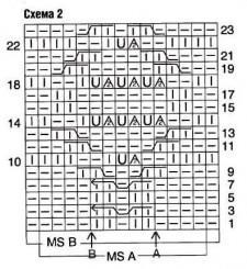 Связанный поперек жакет схема вязания
