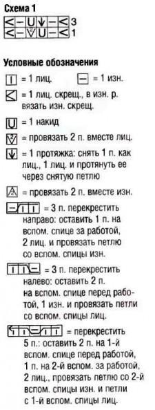 Связанный поперек жакет условный знаки