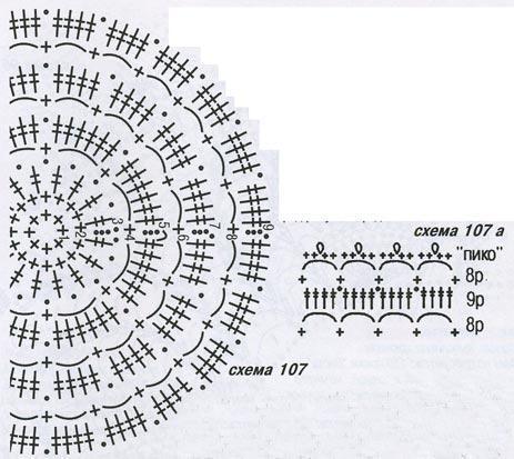 Вязаная крючком схема вязания