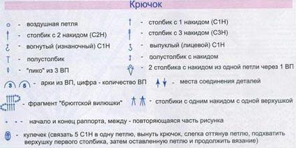ШАПОЧКА схема вязания