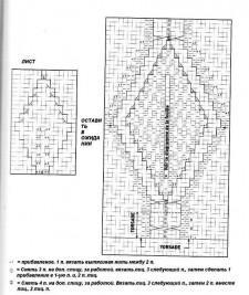 Вязаная шапка ушанка схема вязания