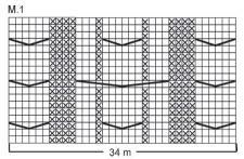 шарфы вязаные спицами схема