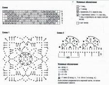 Топ с кружевными полосами схема вязания