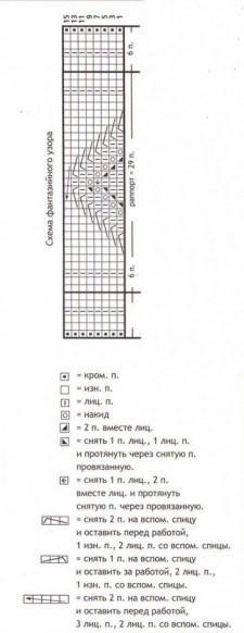 жакет вязаный спицами схема вязания