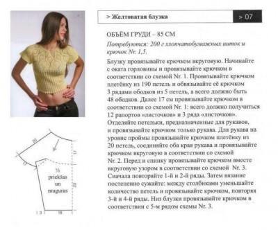 Блуза вязаная крючком описание вязания