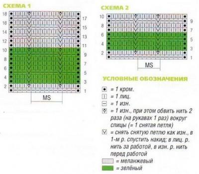 мужская кофта схема вязания