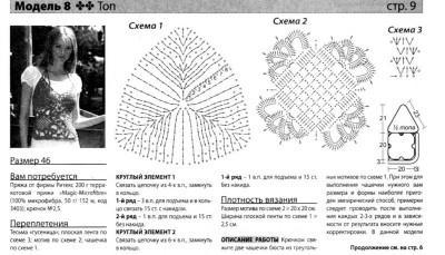 вязаный терракотовый топ полное описание