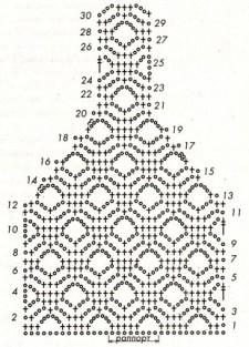 топ вязаный крючком схема вязания