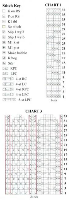 Фантазийные вязаные варежки схема вязания