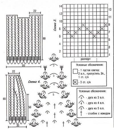 Жилет вязаный крючком схема вязания