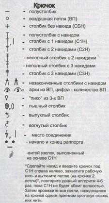обозначения петель