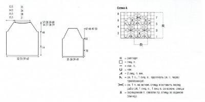 Яркий джемпер вязаный спицами выкройка и схема