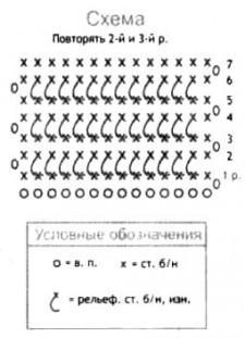вязание джемпера схема