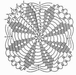 Красивая белая шаль из мотивов схема вязания