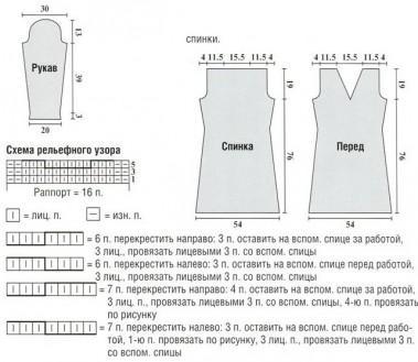 серое платье вязаное спицами выкройка