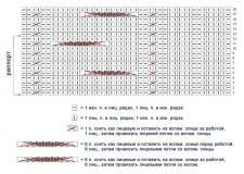 Меланжевый жакет (спицы). схема вязания