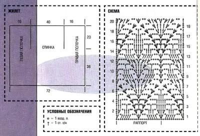 Ажурный жилет схема вязания