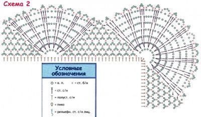Детский плед из квадратов схема вязания