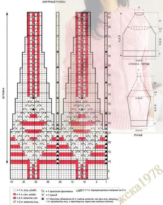 Розовая кофточка вязаная спицами описание схема