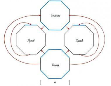 Джемпер, связанный по кругу выкройка