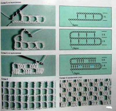 Основы филейного вязания