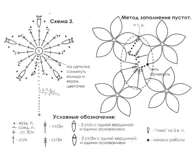 вязаные цветы крчком