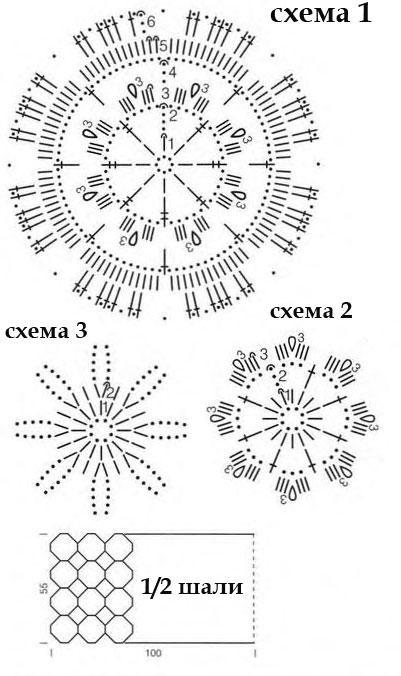 Мохеровая шаль крючком схема вязания