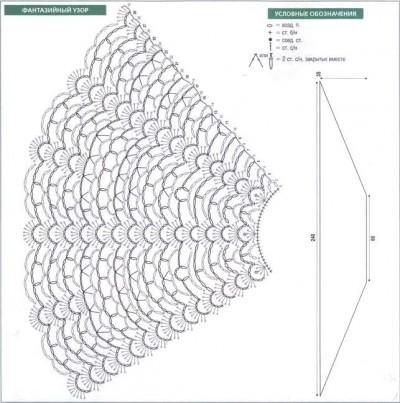 Ажурная пелерина схема вязания и выкройка
