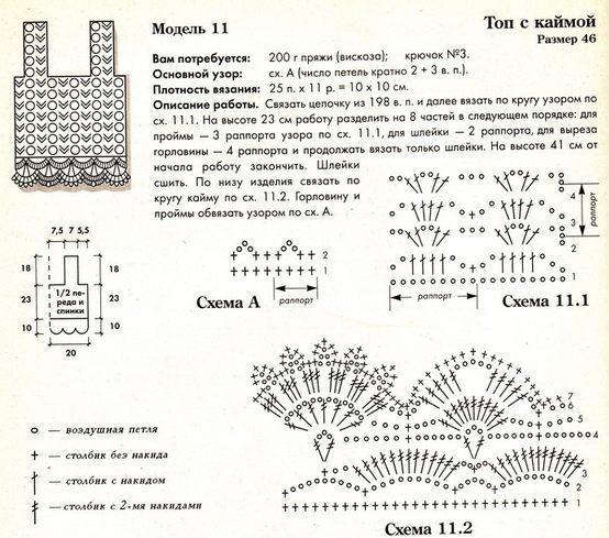 Топ с каймой вязание крючком описание и схема