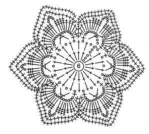 """Юбочка """"Цветочек"""" крючком схема вязания"""