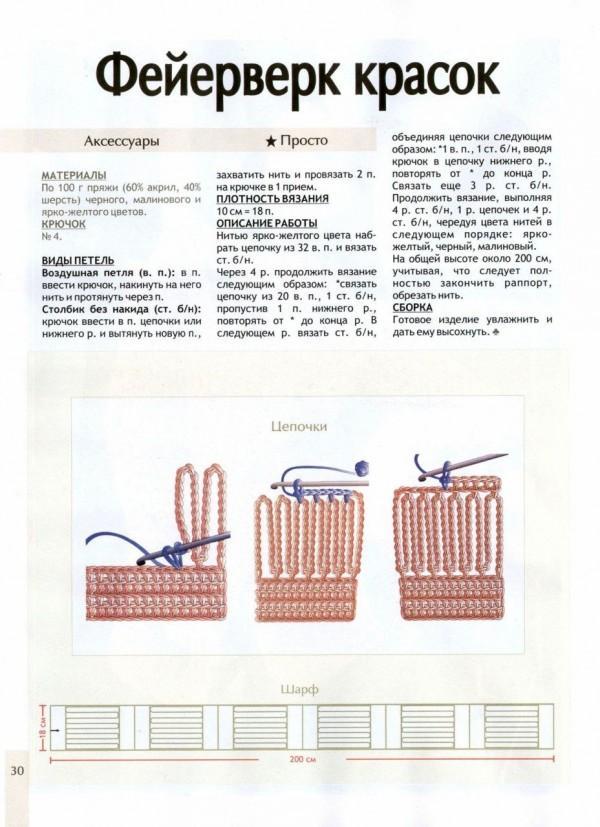 вязание шарфа описание