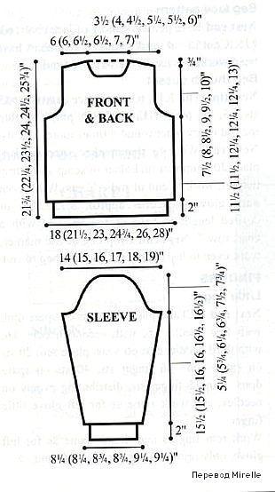 схемы вязания бесплатно