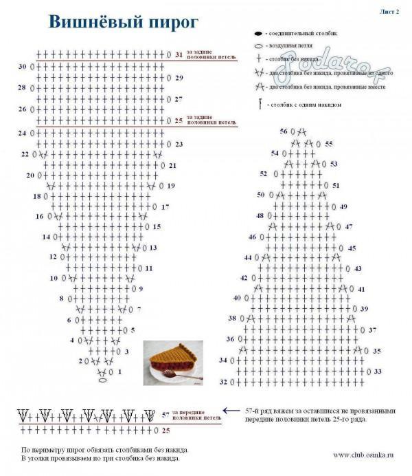 Вязаный пирог крючком описание вязания схема